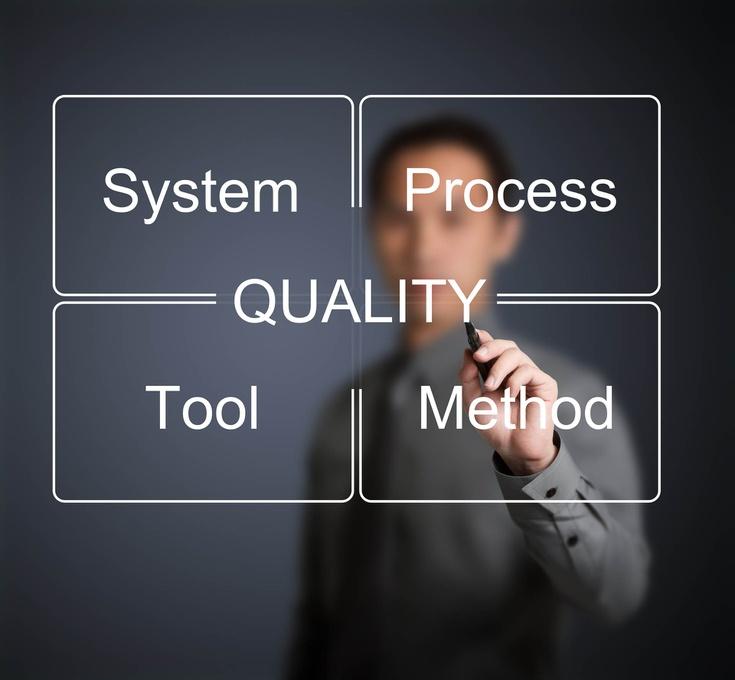 Qualitätssicherung - Prozess